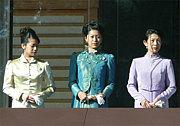 高円宮家第二女子 典子女王殿下