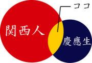 慶應の関西人('07年度入学者)