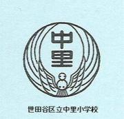 〜中里小学校 1981生まれの会〜