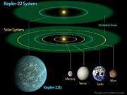 Kepler-22b(ケプラー22b)