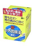 胃薬・胃腸薬