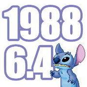 1988年6月4日生まれ