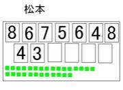 内田クレペリン検査