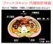 内臓脂肪の会
