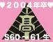 杉高'04年卒(S60年〜61年生まれ)