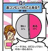 少人数ランチオフ〜in福岡〜