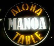 team MANOA