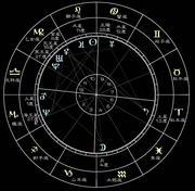 ☆西洋占星術☆