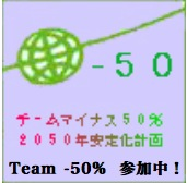 チームマイナス50%