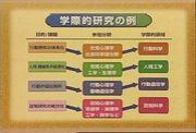 25.認知科学・神経科学