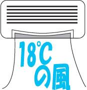 冷房は18度設定に限る。