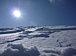 Snowboard Development Project