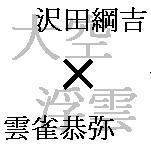 沢田綱吉×雲雀恭弥