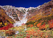 奥穂高岳 3190