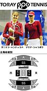 静岡テニスサークル