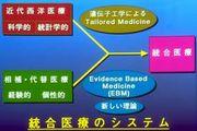 臨床報告:相補・代替医療