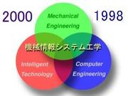 OpU情報工学部1998年度卒