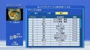 テレビ受信レポート(報告)