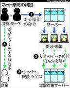「ネット恐喝」日本上陸