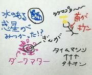 ☆宇宙の会☆