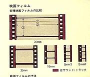 道南Movie's