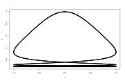 R-統計・計量経済・時系列分析-