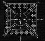 陰陽道の神秘