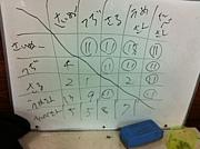 京都大学体育会軟式卓球部