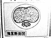 cavern club(=非男根議員)