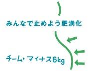チーム・マイナス6kg