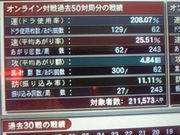 【麻雀格闘倶楽部】300飜委員会