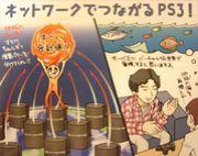 PS3フレンド