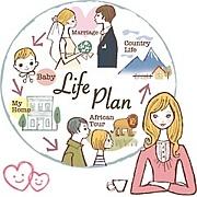 家計診断・人生設計